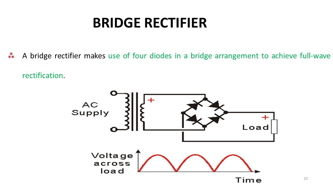 BRIDGE RECTIFIER A bridge rectifier makes use of four diodes in a bridge arrangement to achieve full-wave rectification.