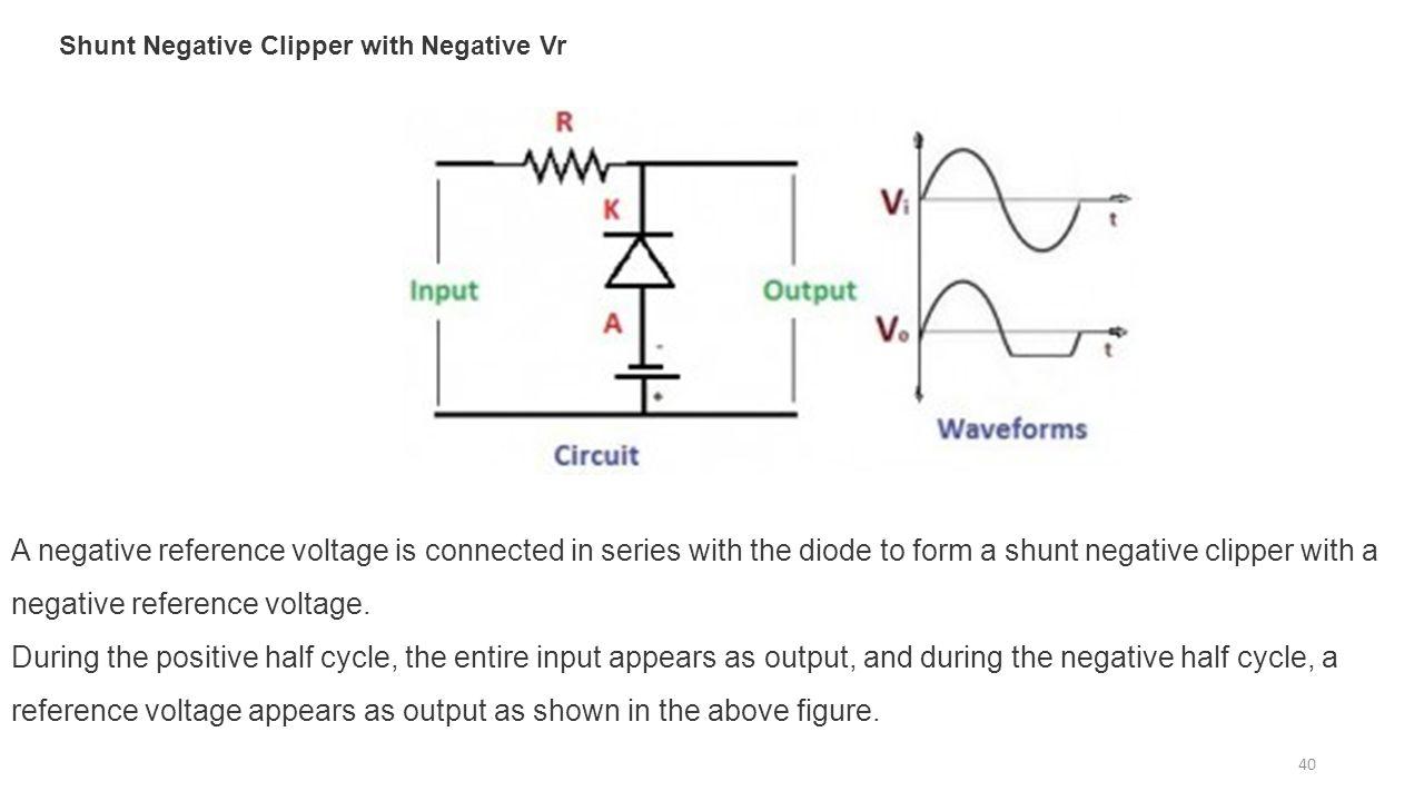 Shunt Negative Clipper with Negative Vr