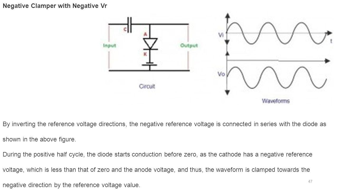 Negative Clamper with Negative Vr