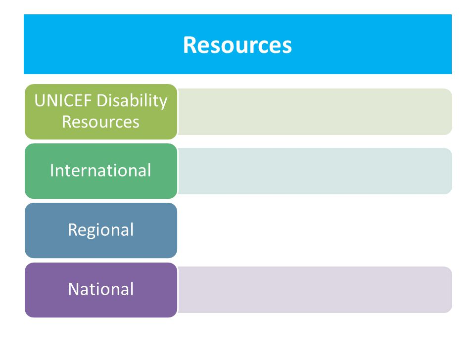 UNICEF Disability Resources