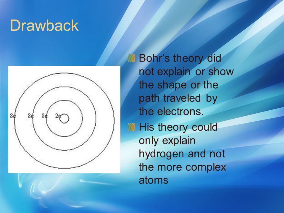 Drawback Bohr's theory did not explain or show the shape or the path traveled by the electrons.