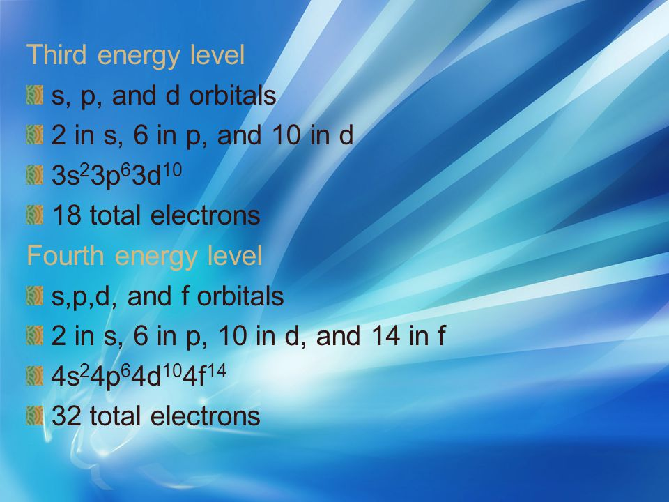 Third energy level s, p, and d orbitals. 2 in s, 6 in p, and 10 in d. 3s23p63d total electrons.