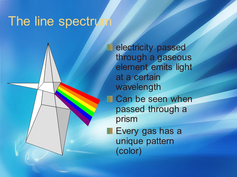 The line spectrum electricity passed through a gaseous element emits light at a certain wavelength.