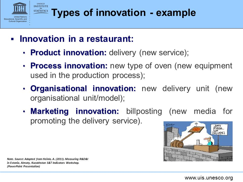 Innovation In Classroom Structure : Introduction to the oslo manual main definitions part i