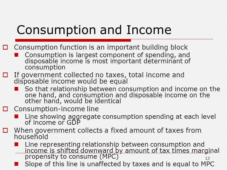 explain the relationship between income and consumption