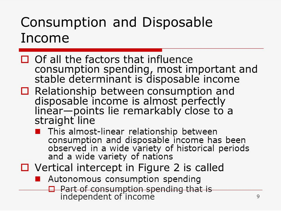 disposable income and consumption relationship poems