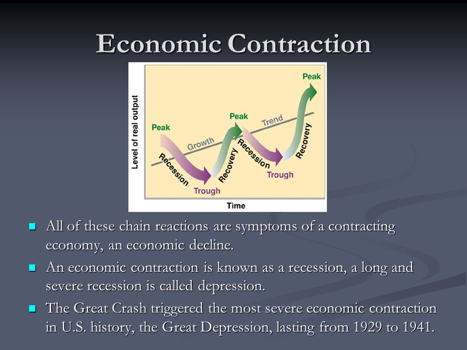 the great depression ( ) - ppt download, Skeleton