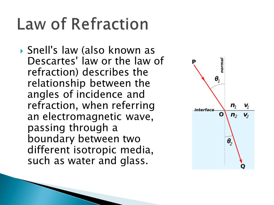 relationship between reflection and refraction videos