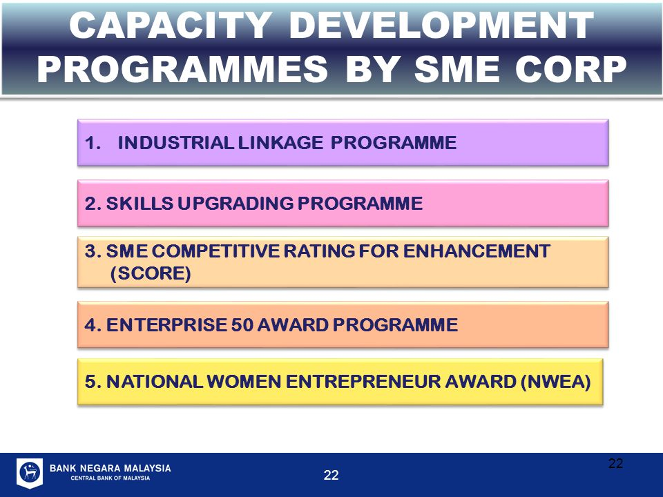 CAPACITY DEVELOPMENT PROGRAMMES BY SME CORP