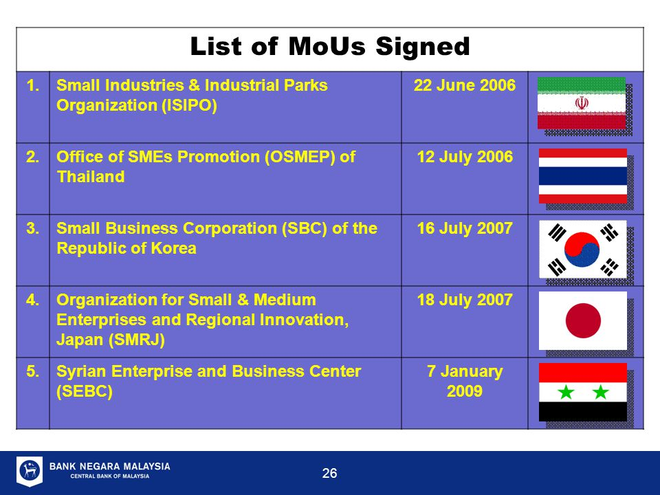 List of MoUs Signed 1. Small Industries & Industrial Parks Organization (ISIPO) 22 June