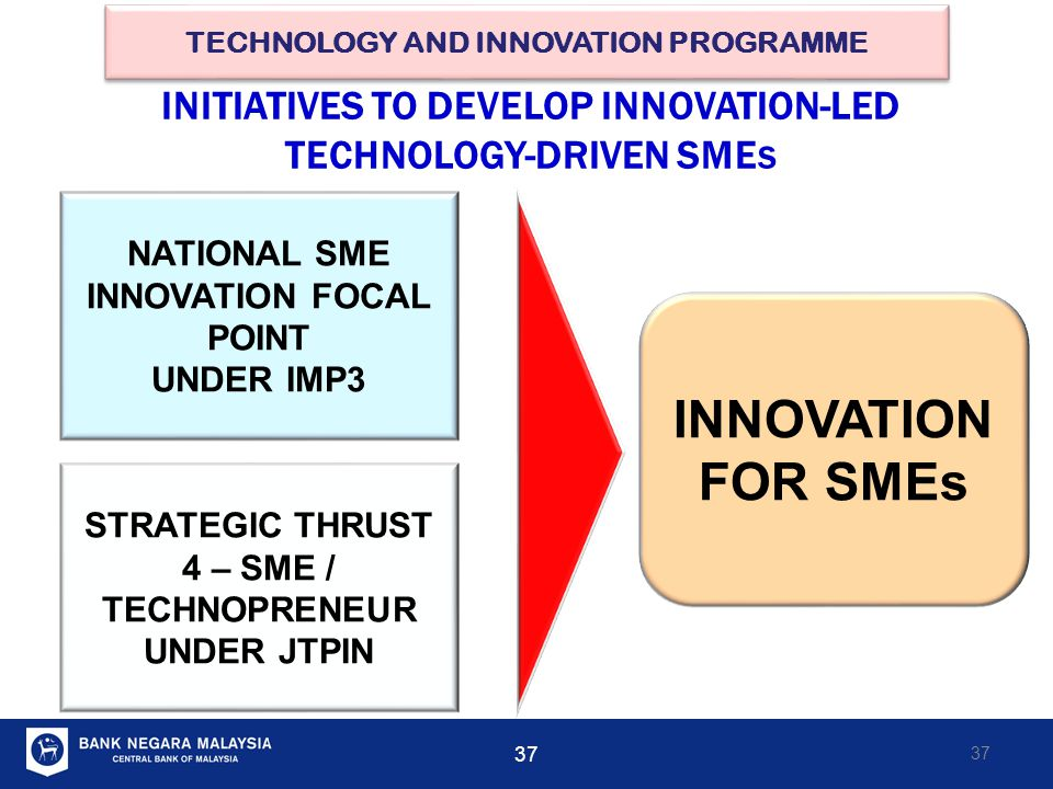 INNOVATION FOR SMEs INITIATIVES TO DEVELOP INNOVATION-LED