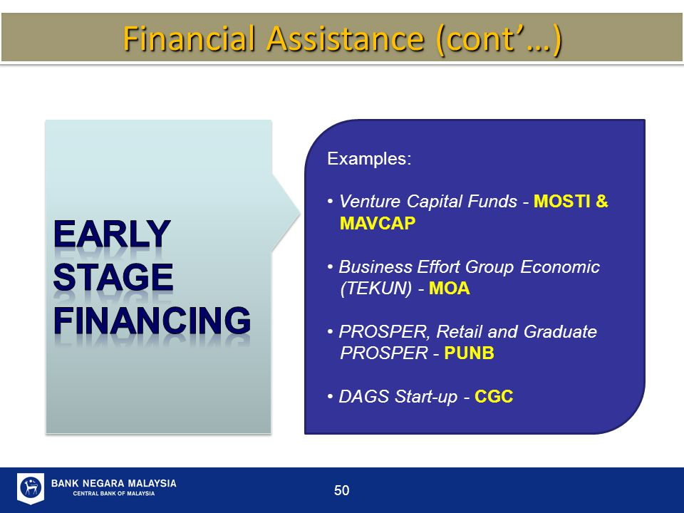 Financial Assistance (cont'…)