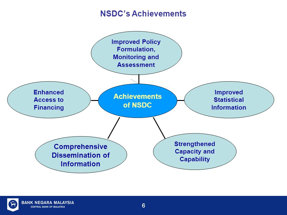 NSDC's Achievements Achievements of NSDC