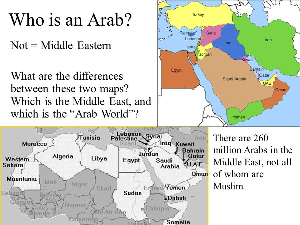 Arabic 101 in an hour or so ppt video online download