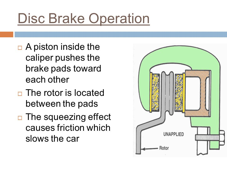 Disc Brake Operation A piston inside the caliper pushes the brake pads toward each other. The rotor is located between the pads.