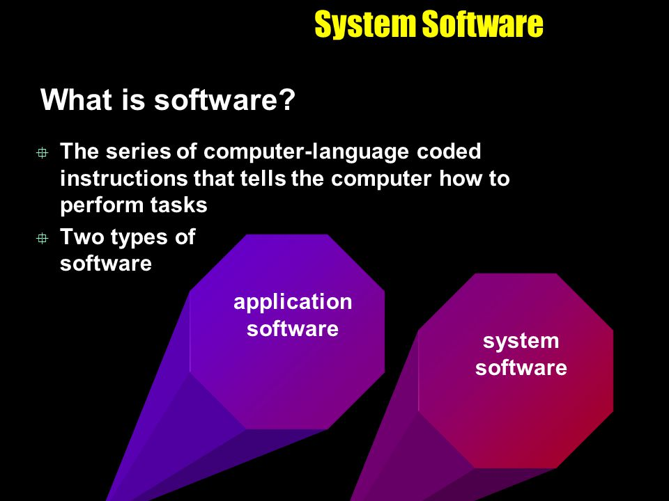 System Software What is software