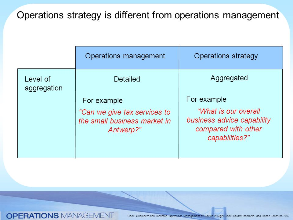 operation strategy and management Operational decisions are made with an awareness of the strategic and tactical decisions that have been adopted in a company these higher level decisions are made to create a framework within the company's supply chain operation and to the best competitive advantage.