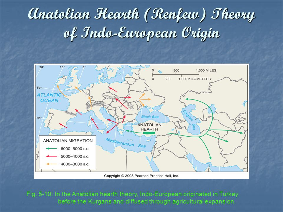 Anatolian Hearth (Renfew) Theory of Indo-European Origin
