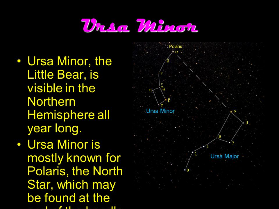 Ursa Minor Little Bear Myth Goals Connect the dots...