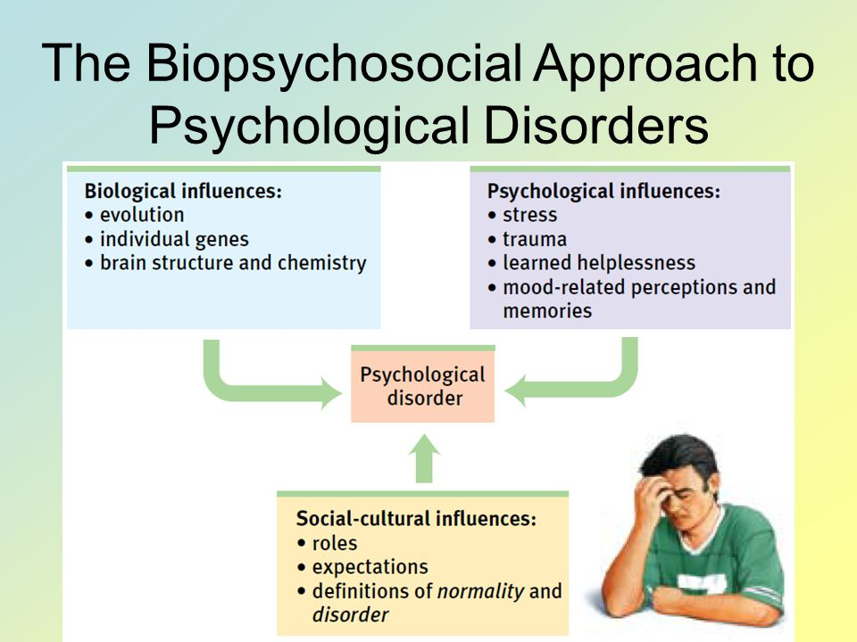 The Biopsychosocial Approach to Psychological Disorders