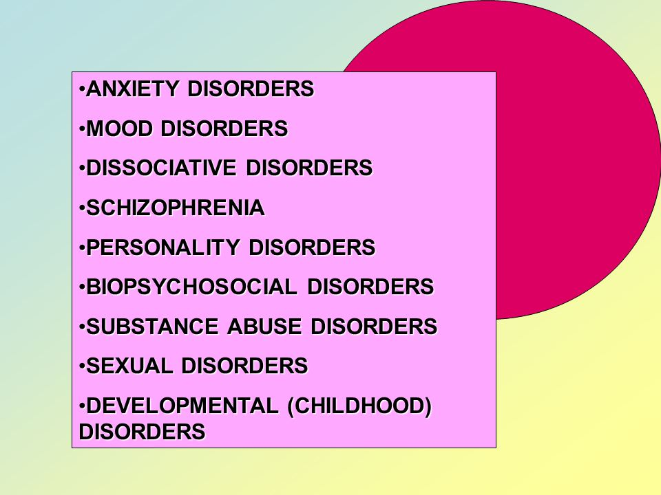 ANXIETY DISORDERS MOOD DISORDERS. DISSOCIATIVE DISORDERS. SCHIZOPHRENIA. PERSONALITY DISORDERS. BIOPSYCHOSOCIAL DISORDERS.