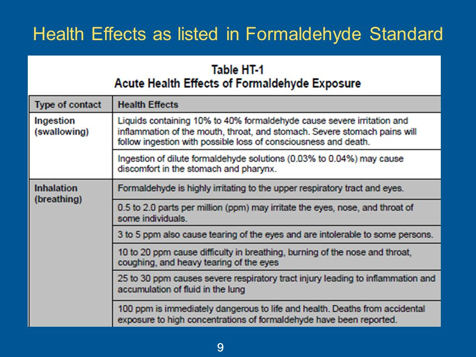Health Effects as listed in Formaldehyde Standard