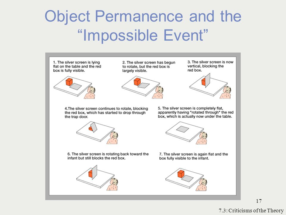 Object Permanence and the Impossible Event