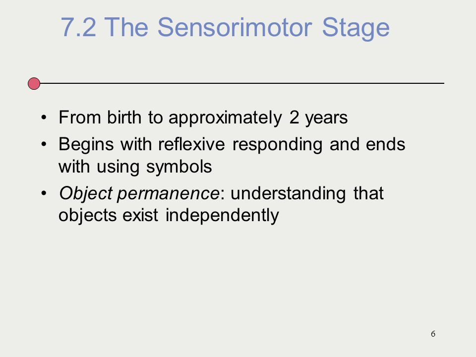 7.2 The Sensorimotor Stage