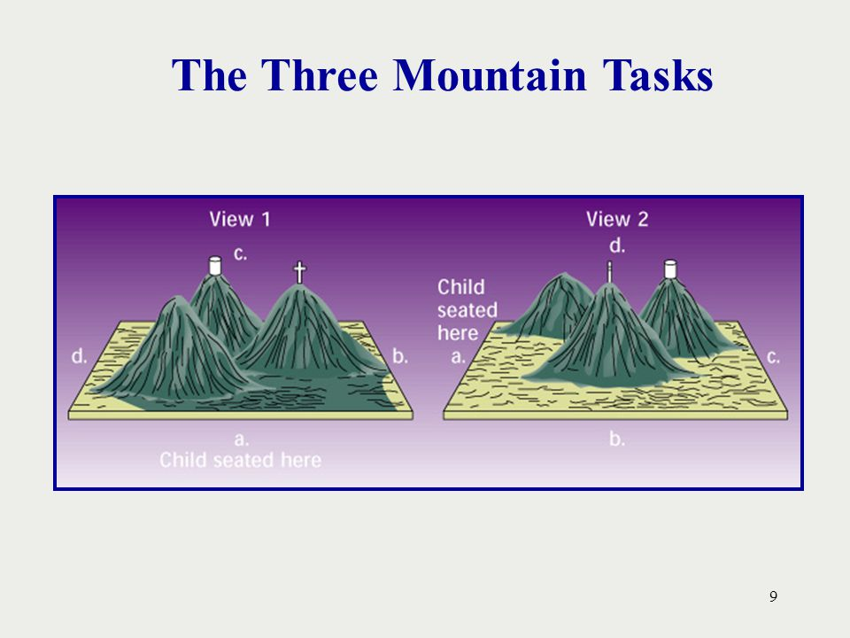 The Three Mountain Tasks