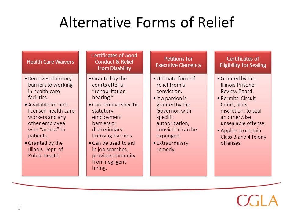 Alternative Forms of Relief of Criminal Records Relief - ppt download
