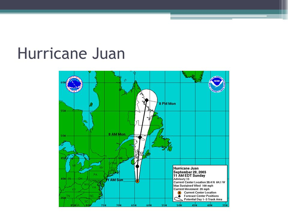 Hurricane juan track