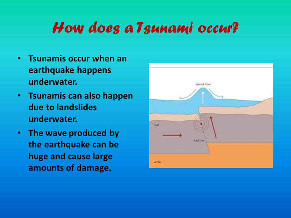 Boxing Day Earthquake and Tsunami - ppt video online download
