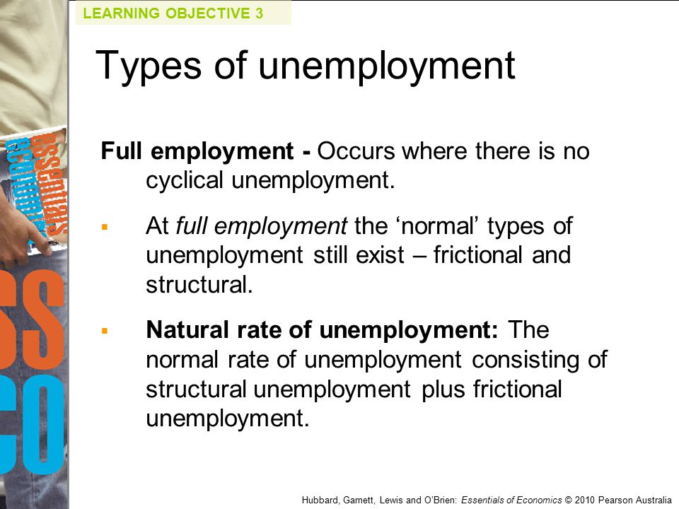 3 types of unemployment essay What is unemployment - definition, causes & effects three types of unemployment: what is unemployment - definition, causes & effects related study materials.