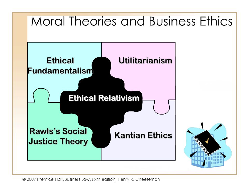 "rawls and mill ethical theories 3 john rawls, a theory of justice 1 p1: grf  an introduction to mill's utilitarian ethics they tend to promote happiness"" one interpretation is that."