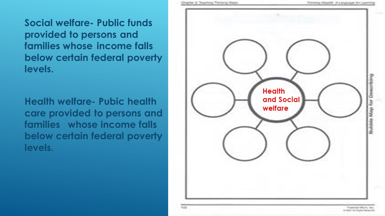 Social welfare- Public funds provided to persons and families whose income falls below certain federal poverty levels. Health welfare- Pubic health care provided to persons and families whose income falls below certain federal poverty levels.