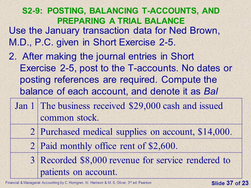 journalizing posting and preparing a trial balance P3-35a journalizing and posting adjustments to the t-accounts and preparing an adjusted trial balance the unadjusted trial balance of arlington air purification system at.