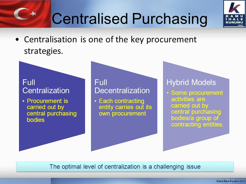 centralised and decentralised purchasing 5 models for procurement organisation  multi-site businesses operate an entirely centralised or decentralised  acuity (consultants) ltd provides professional.