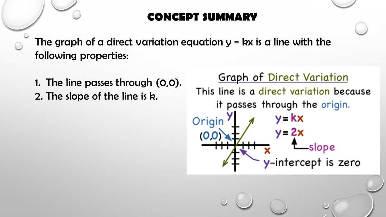Concept Summary The Graph Of A Direct Variation Equation Y = Kx Is A Line  With