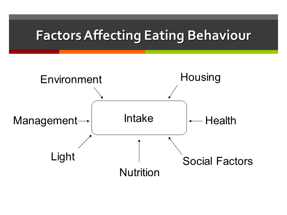 factors affecting human behavior essays Published: mon, 5 dec 2016 q (a) how do individual differences and environmental factors influence human behavior in an organization (with examples) ans individual differences mean the ways in which people differ from each other.