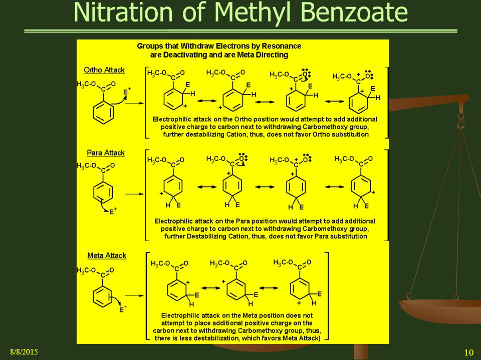 nitration of methyl benzene Ch17 reactions of aromatic compounds nitration of benzene and that the methyl group is an activating group) 2.