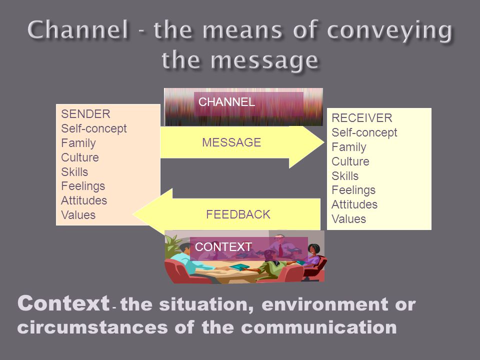 Channel - the means of conveying the message