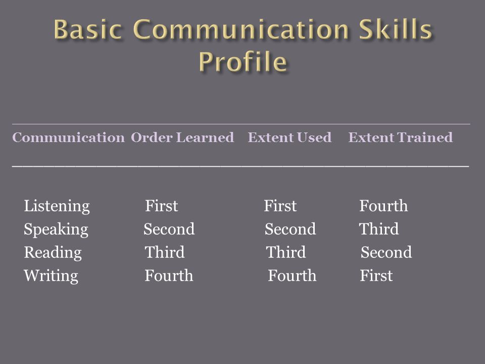 Basic Communication Skills Profile