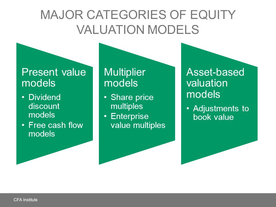 equity valuation models Imam, shahed, chan, jacky and shah, syed zulfiqar ali (2013) equity valuation  models and target price accuracy in europe : evidence from equity reports.