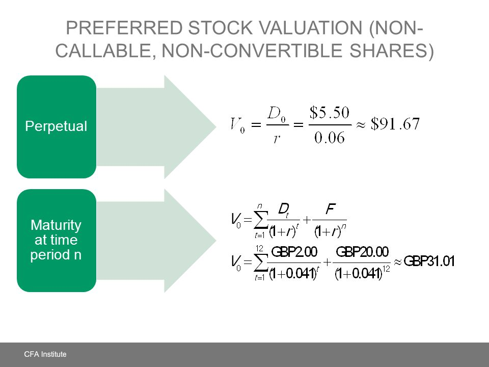 Calculate aggregate intrinsic value stock options