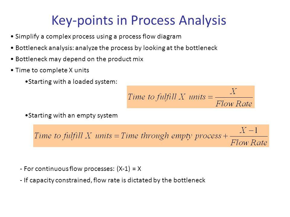 how to use a bottleneck slide