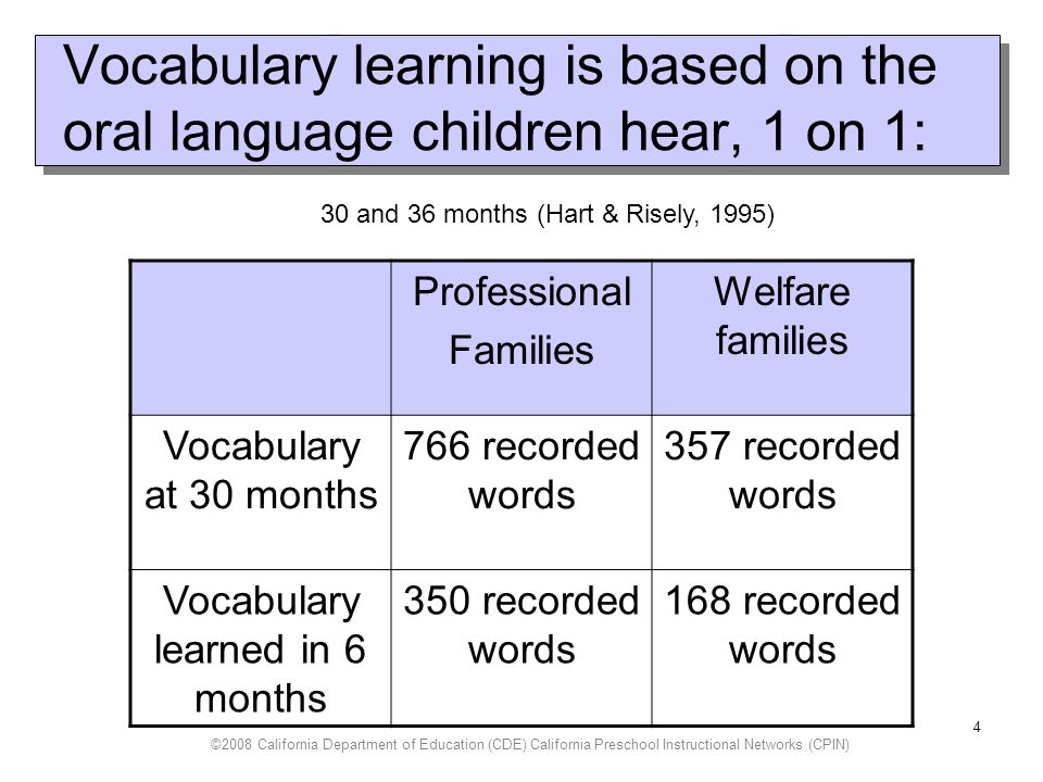Vocabulary learning is based on the oral language children hear, 1 on 1: