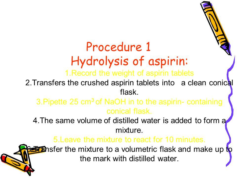 the analysis of aspirin