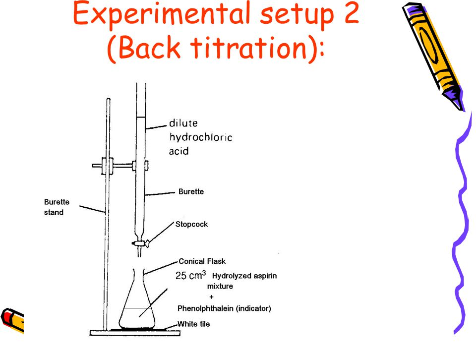 titration analysis Titration is a common laboratory method of quantitative/chemical analysis that   at the titration endpoint, the quantity of reactant in the titrant added during the.