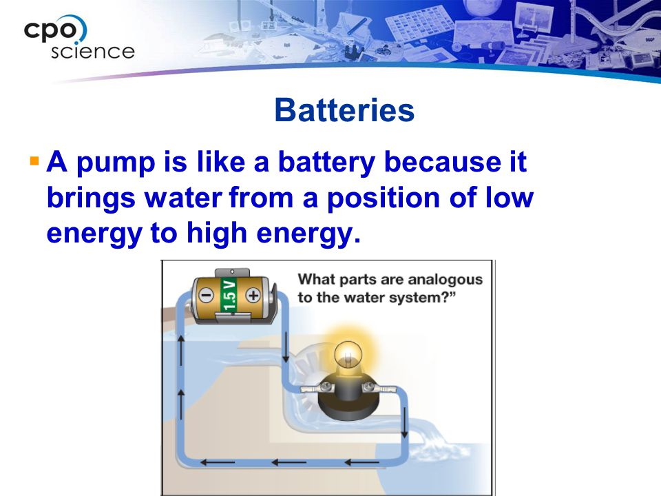 Batteries A pump is like a battery because it brings water from a position of low energy to high energy.