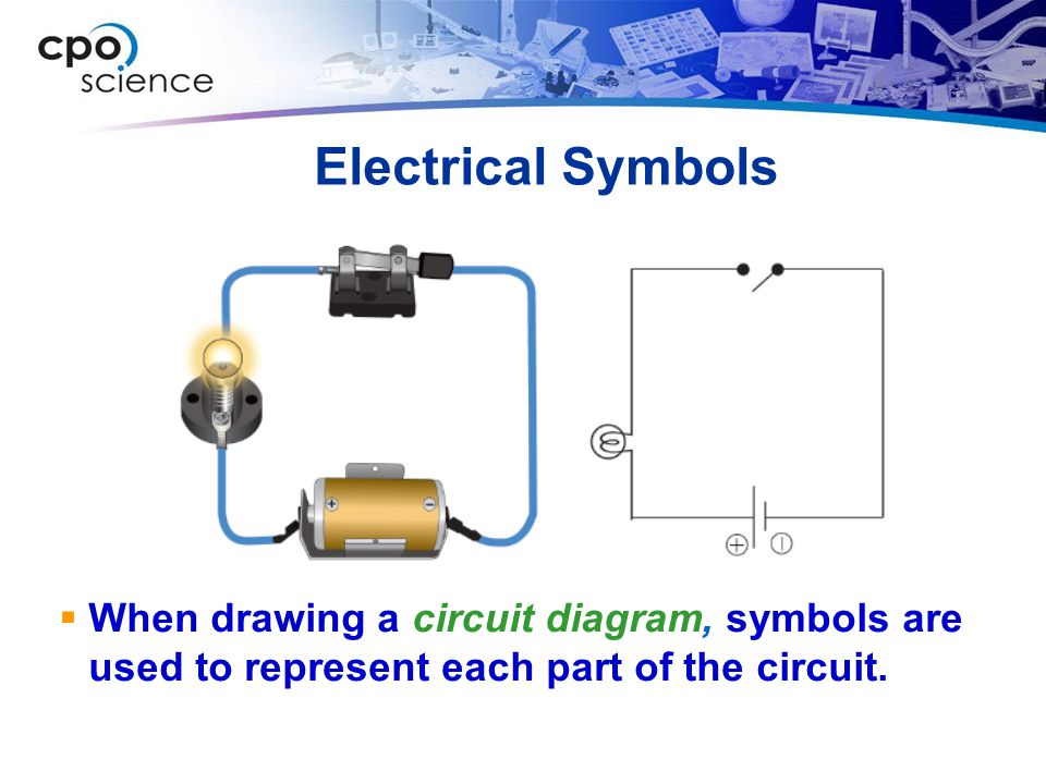 Electrical Symbols When drawing a circuit diagram, symbols are used to represent each part of the circuit.